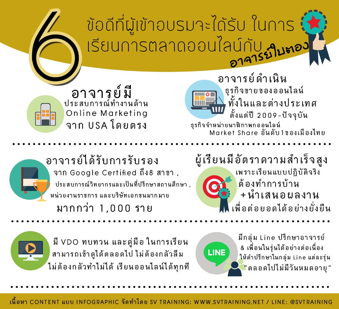 6ข้อดีได้อบรมขายของออนไลน์และสอนการตลาดออนไลน์ ณ ม.เกษตร