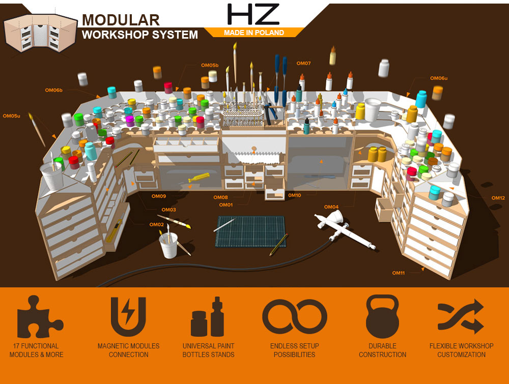 Modular Workshop System - organization of the workplace tailored to your needs. The main advantage of the System is practically unlimited upgradeability. Even after years, you will be able to make your workshop larger, using new modules that will fit perfectly to your kit