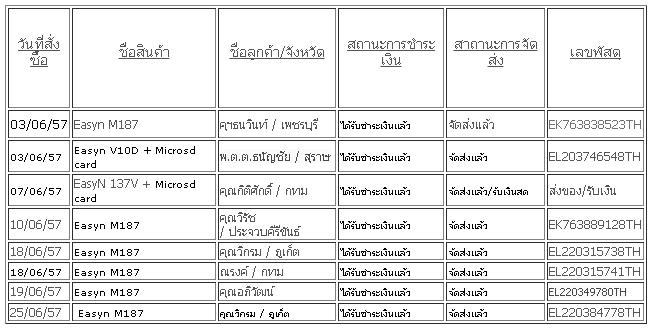 EMS062014