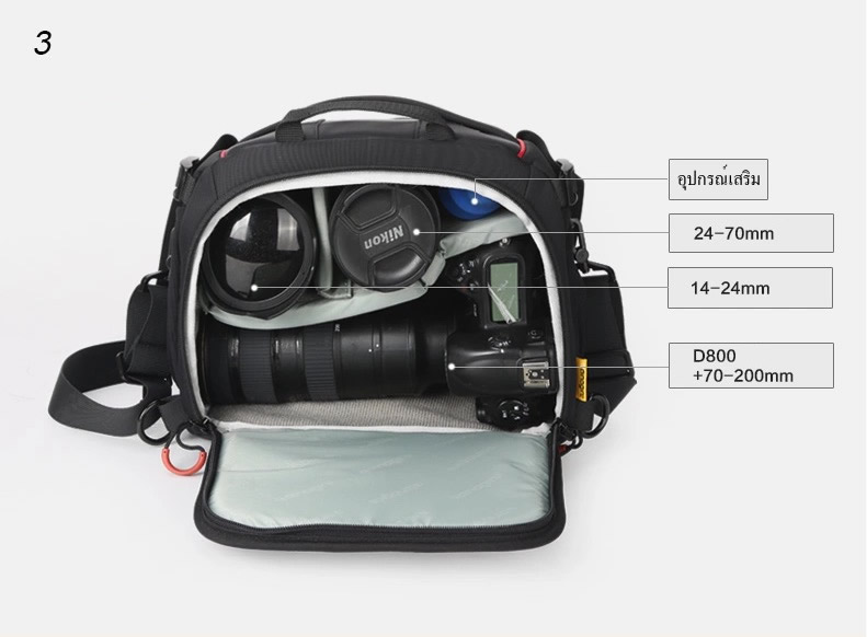 กระเป๋ากล้อง AINOGIRL A1662